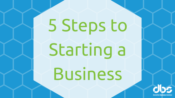 5 Steps to Starting a Business