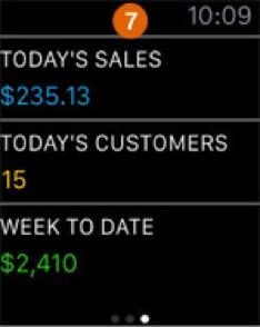 GoPayment week to date sales